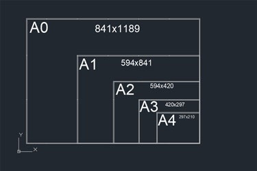 Paper Sizes Dynamic Block